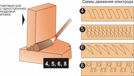 Как правильно варить подберезовики - 45a