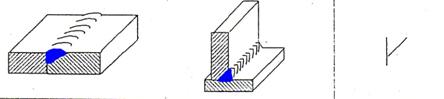 Иллюстрация и условный символ для обозначения соединения