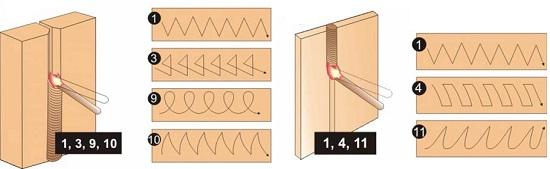 Техника сварки вертивальных швов