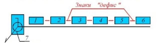 Условная схема